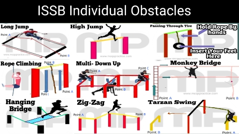 ISSB INDIVIDUAL OBSTACLES - ISSB TEST PREPARATION- ISSB CALL LETTER 2020