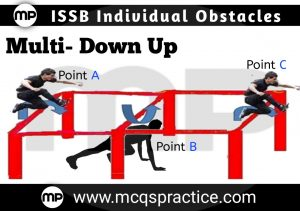 Boxing Ring - ISSB INDIVIDUAL OBSTACLE- ISSB TEST PREPARATION